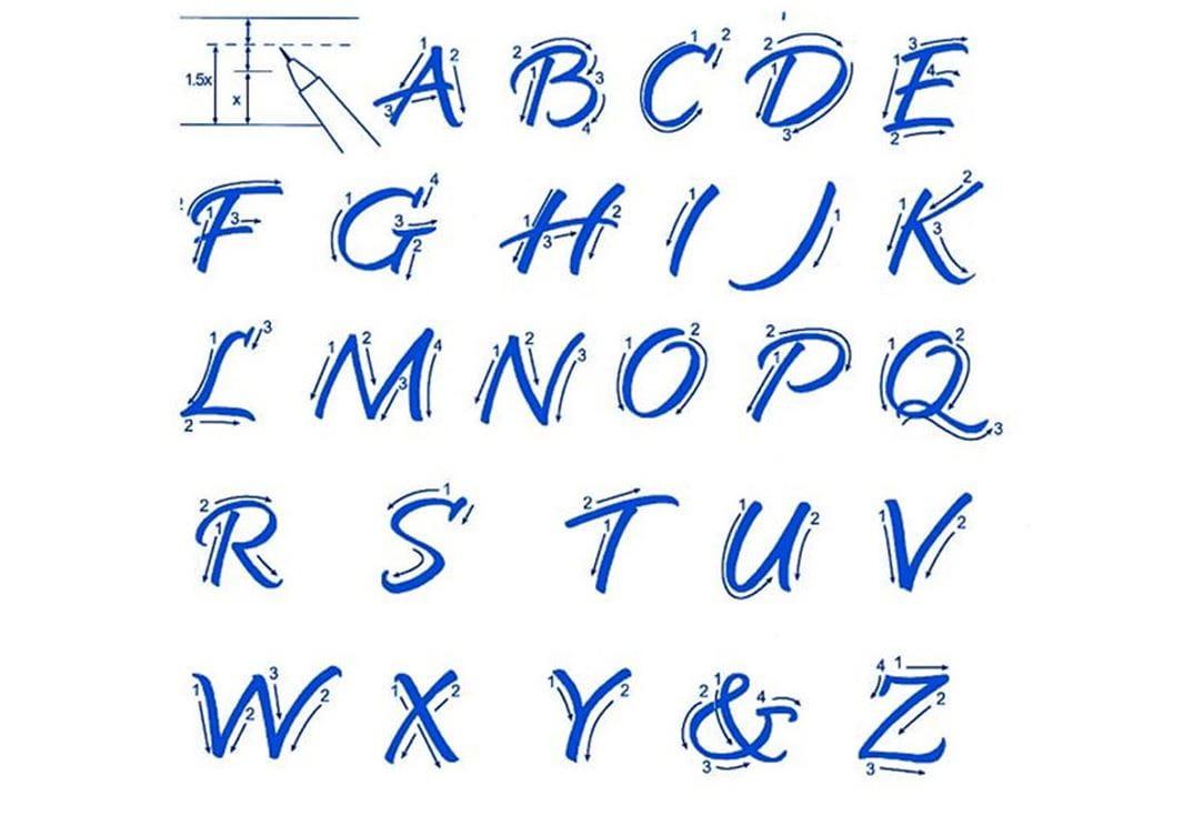 so lernen sie die schriftarten der kalligrafie. Black Bedroom Furniture Sets. Home Design Ideas